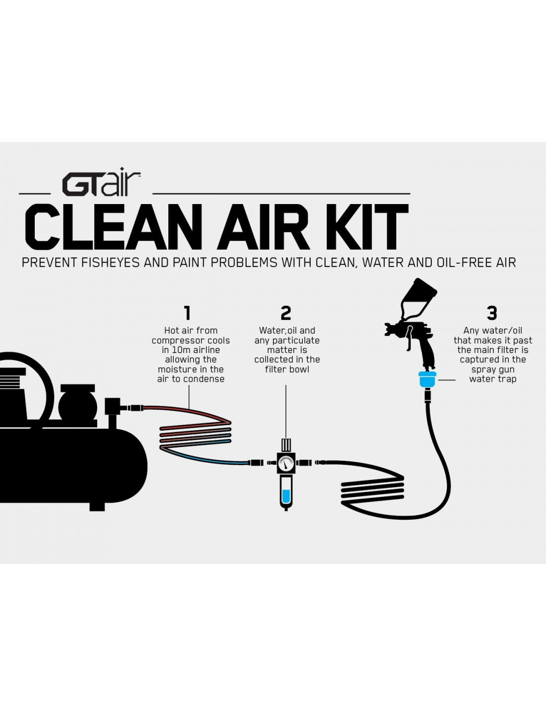 Starter Spray Paint Kit Buy Air Compressors Tools Accessories
